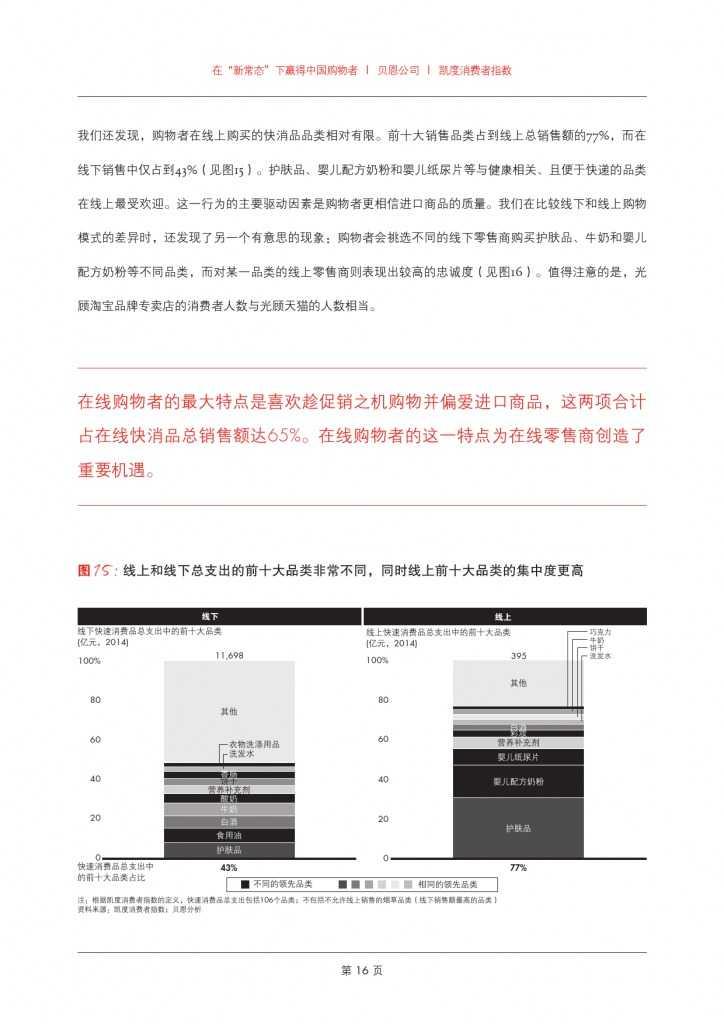 2015年中国购物者报告系列二_000018