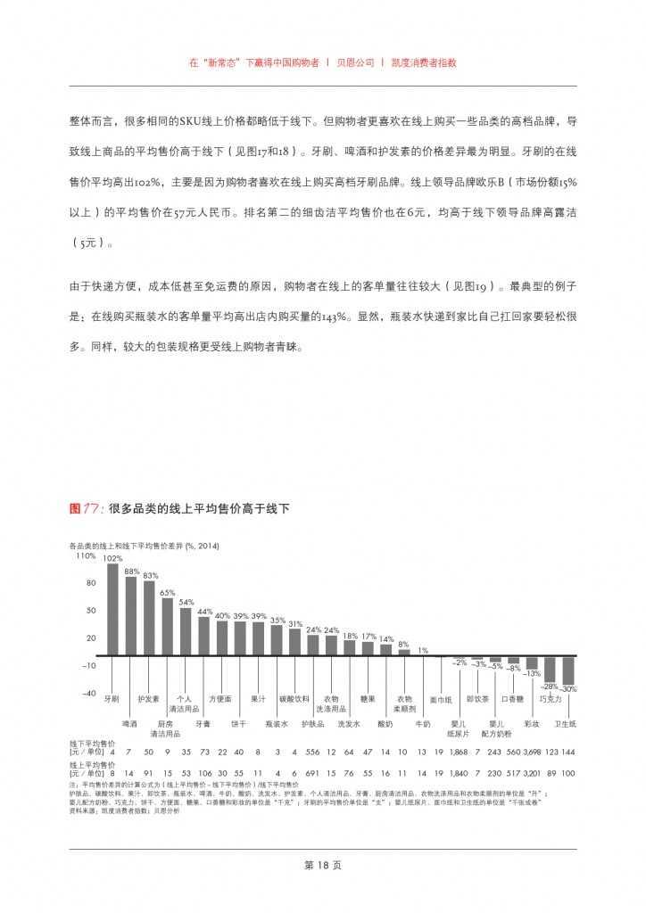 2015年中国购物者报告系列二_000020