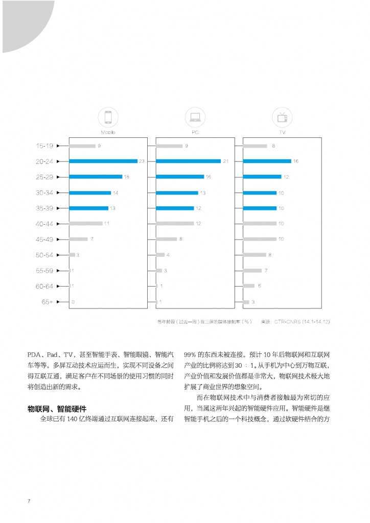2015年网商发展研究报告_000007