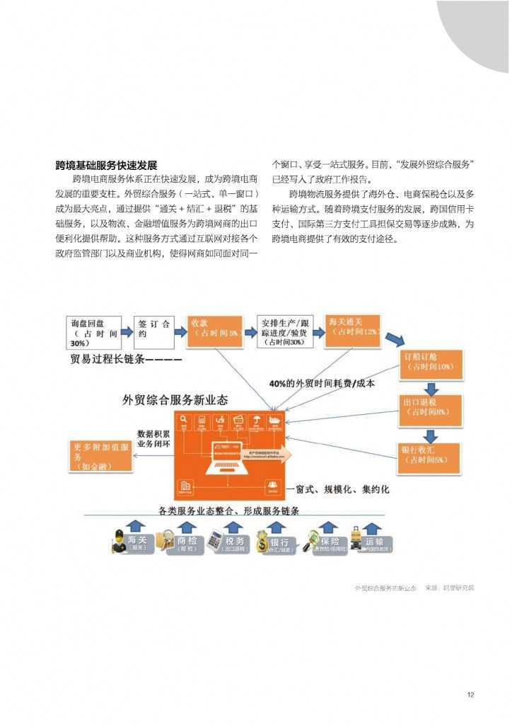 2015年网商发展研究报告_000012