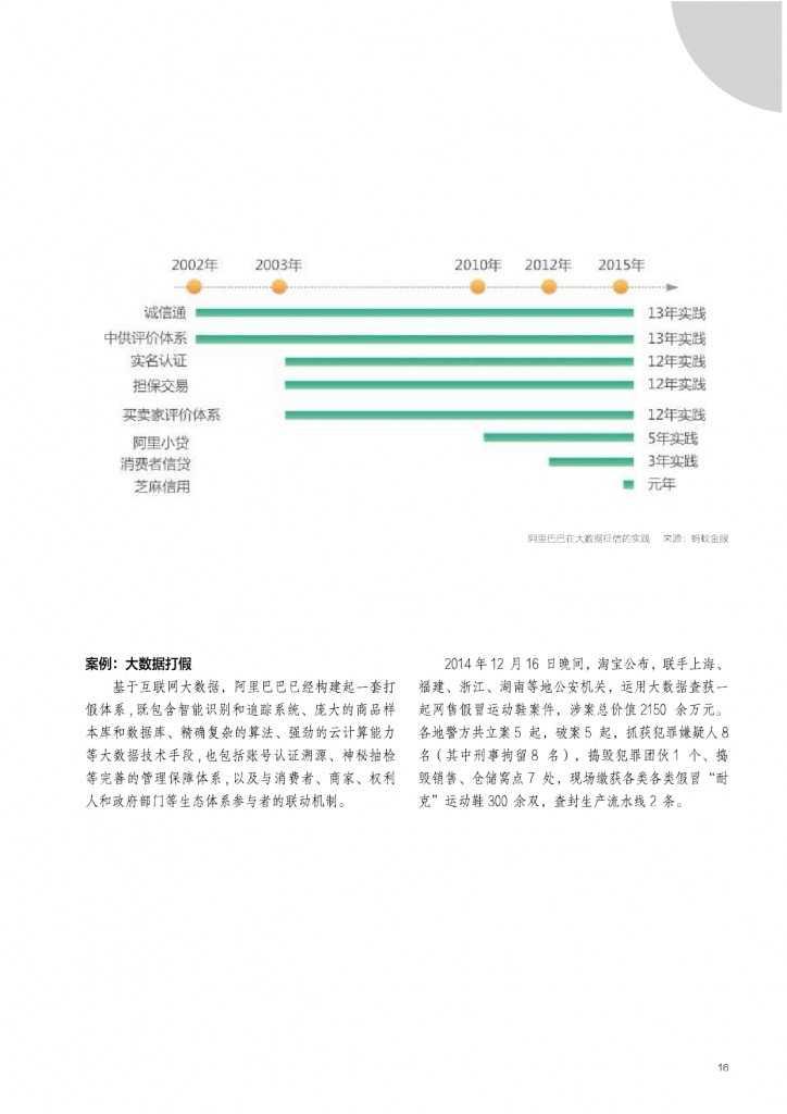 2015年网商发展研究报告_000016