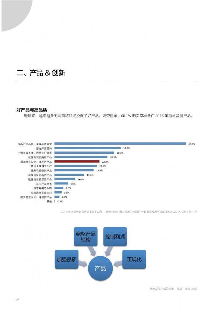 2015年网商发展研究报告_000021