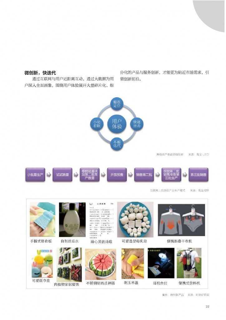2015年网商发展研究报告_000022
