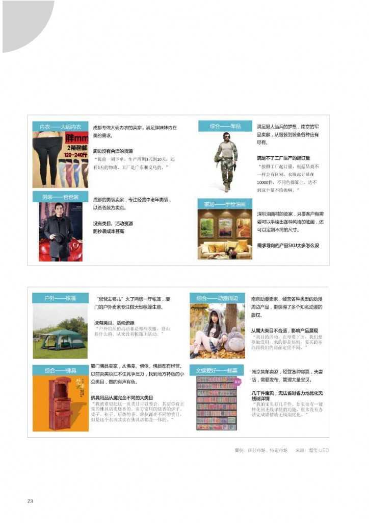 2015年网商发展研究报告_000023