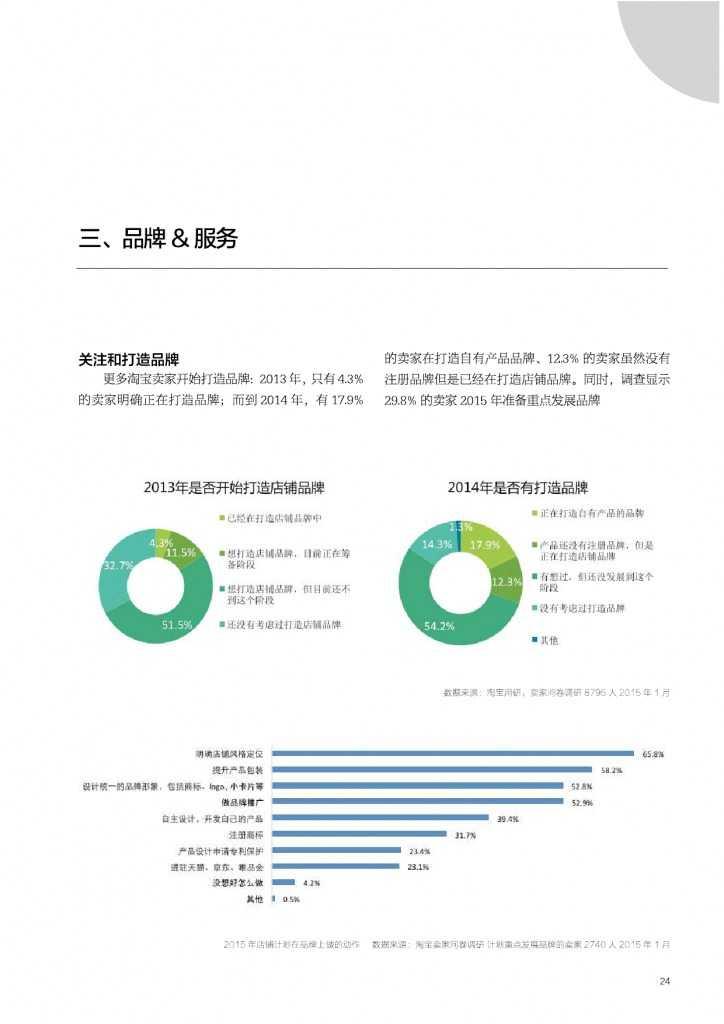 2015年网商发展研究报告_000024