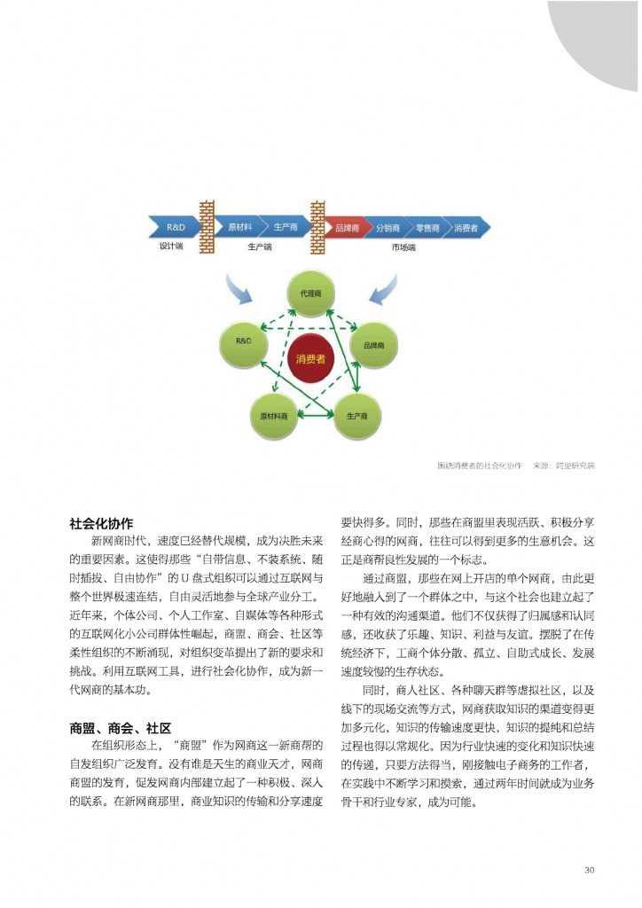 2015年网商发展研究报告_000030