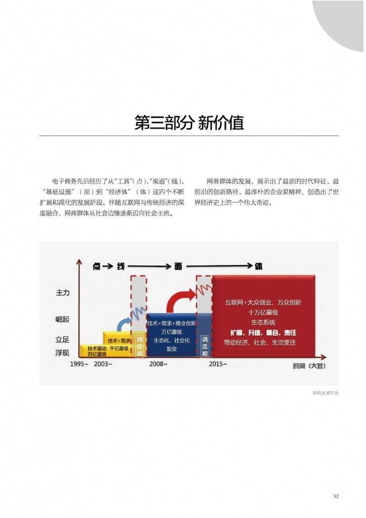 2015年网商发展研究报告_000032