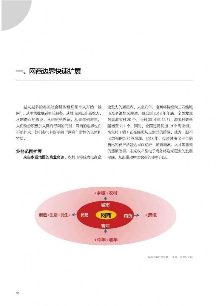 2015年网商发展研究报告_000033