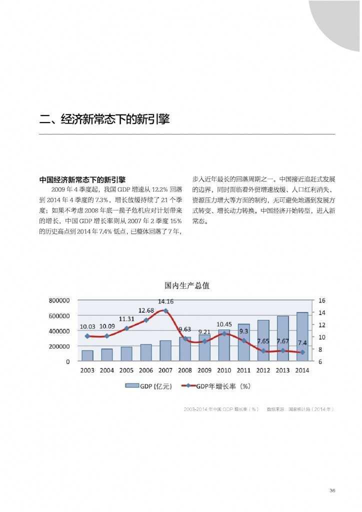 2015年网商发展研究报告_000036