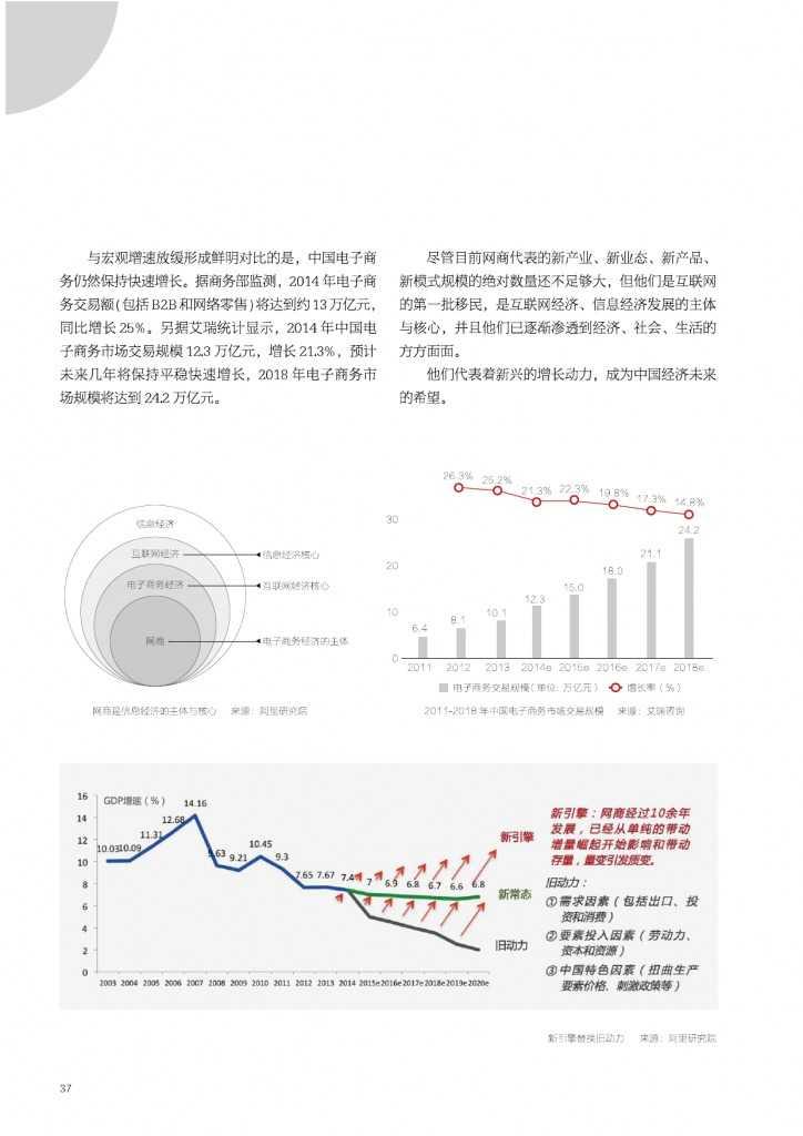 2015年网商发展研究报告_000037