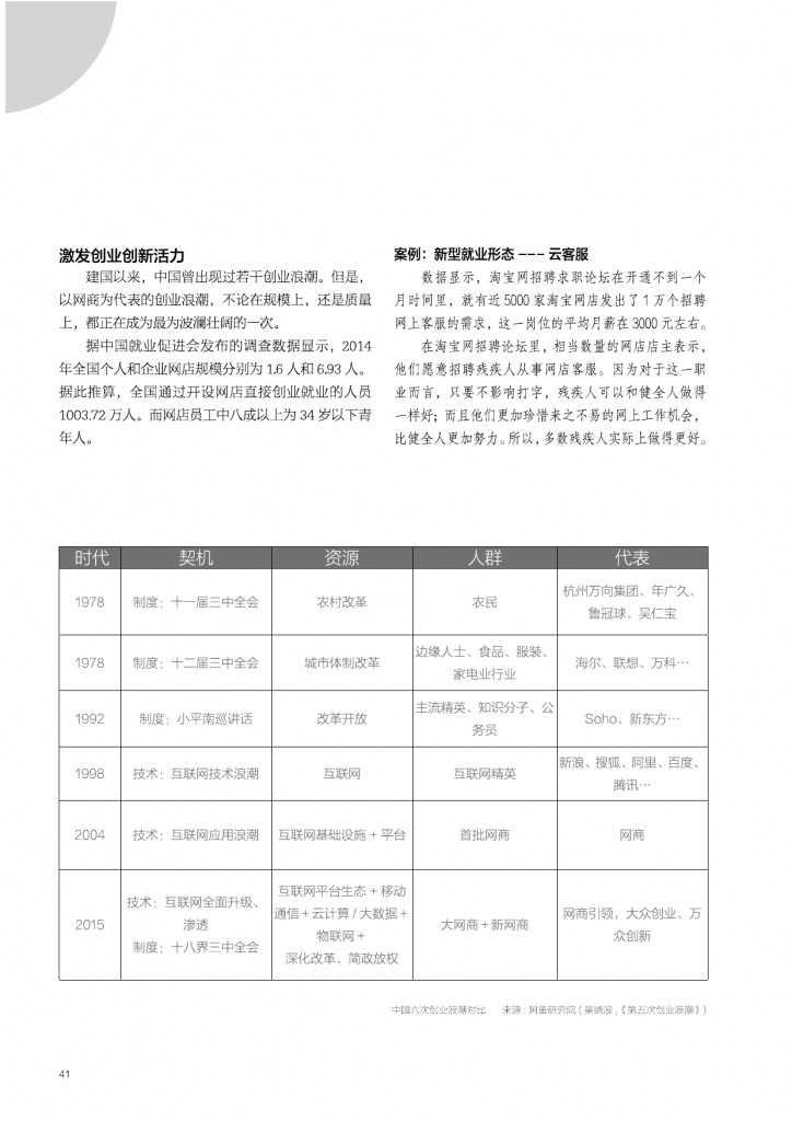 2015年网商发展研究报告_000041