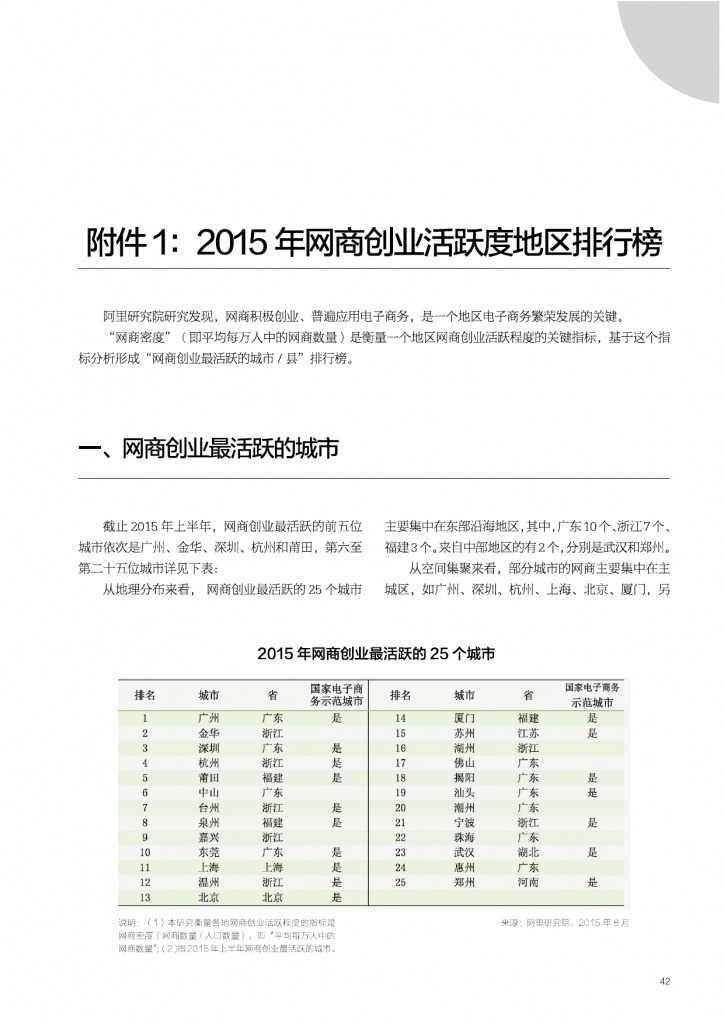 2015年网商发展研究报告_000042