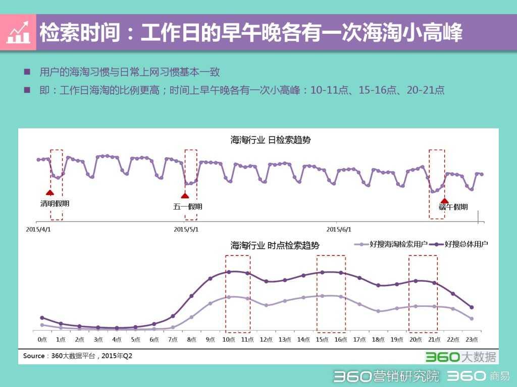 2015 Q2 海淘行业分析报告-发布版_000008