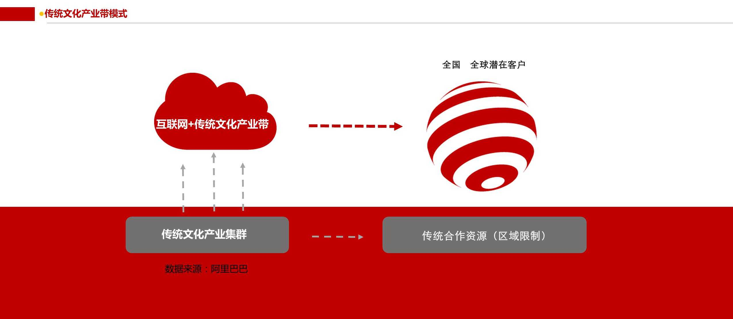 上海五猴商务服务(集团)有限公司