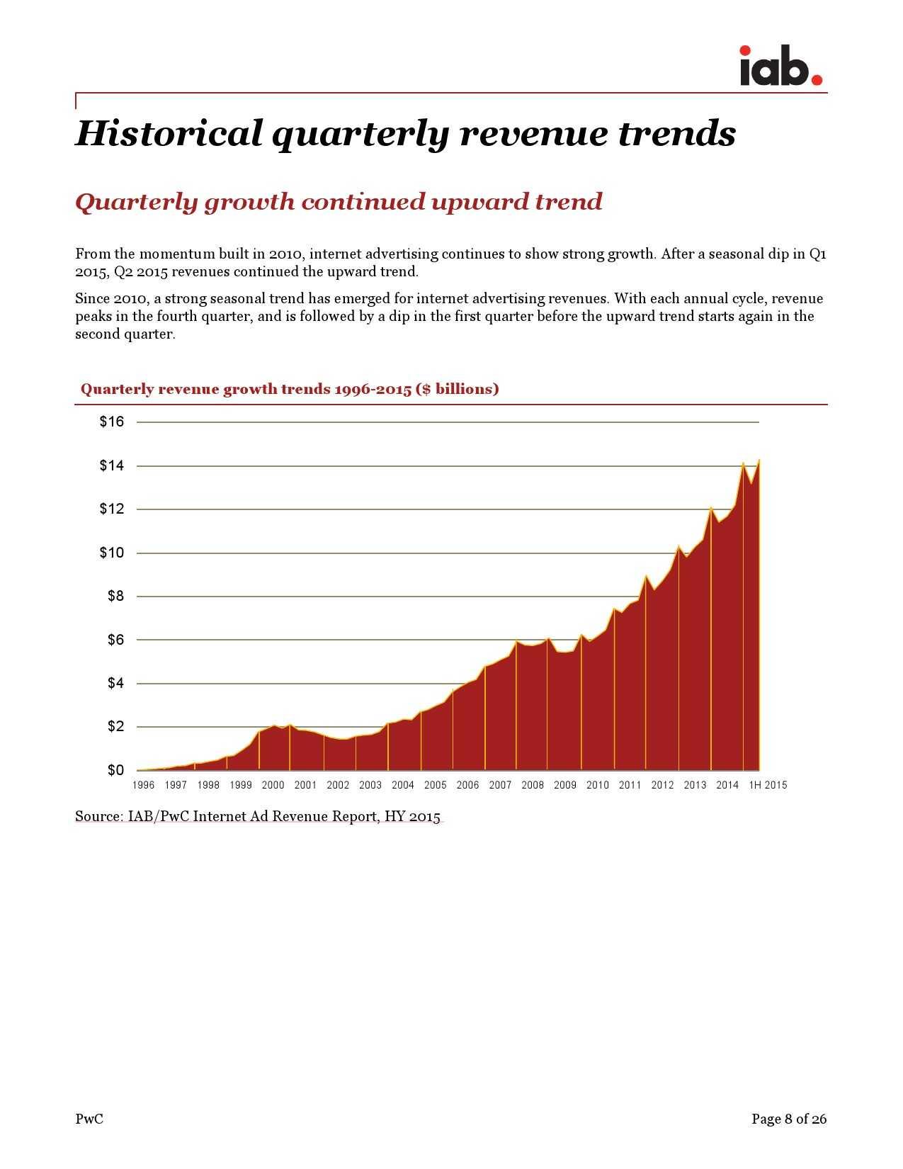 IAB:2015年上半年美国广告收入调查报告_000008
