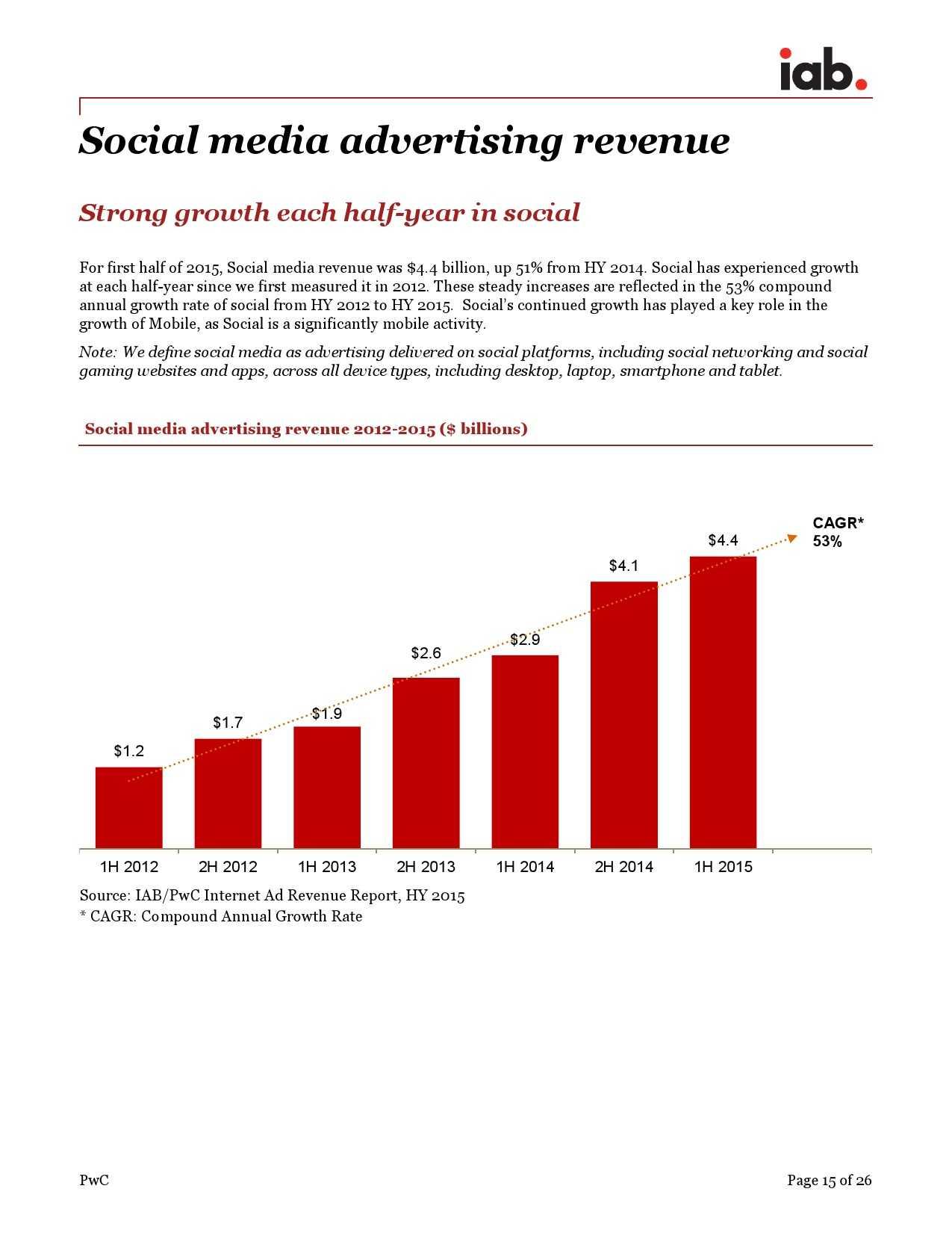 IAB:2015年上半年美国广告收入调查报告_000015