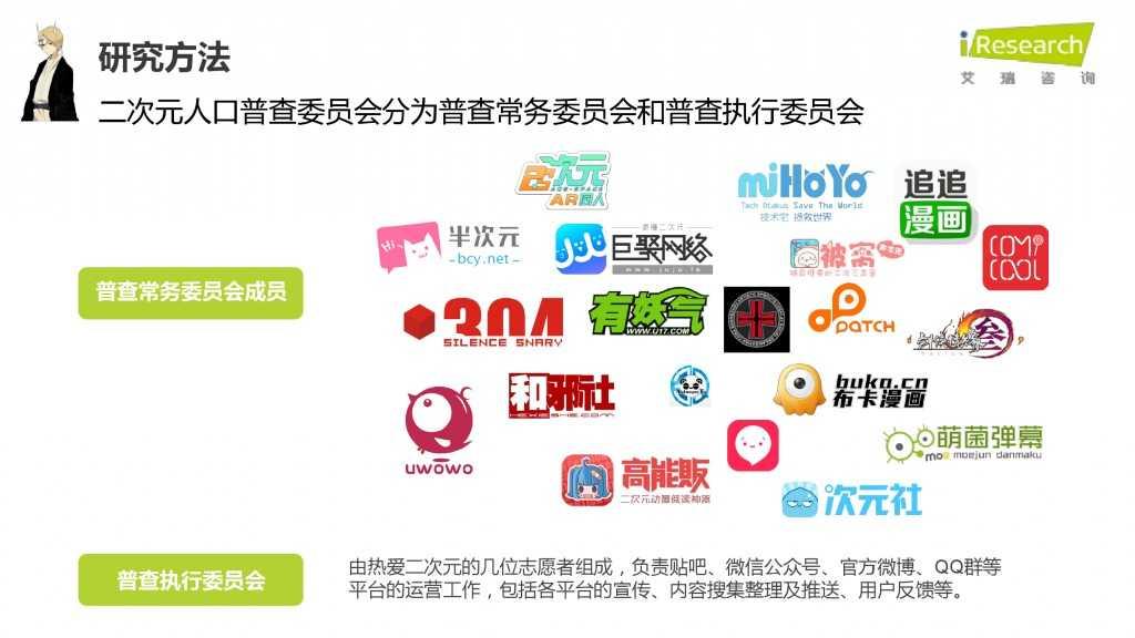 iResearch-2015年中国二次元用户报告_000010