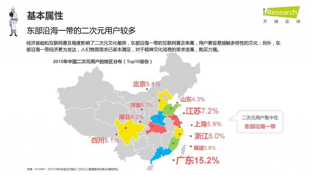 iResearch-2015年中国二次元用户报告_000015