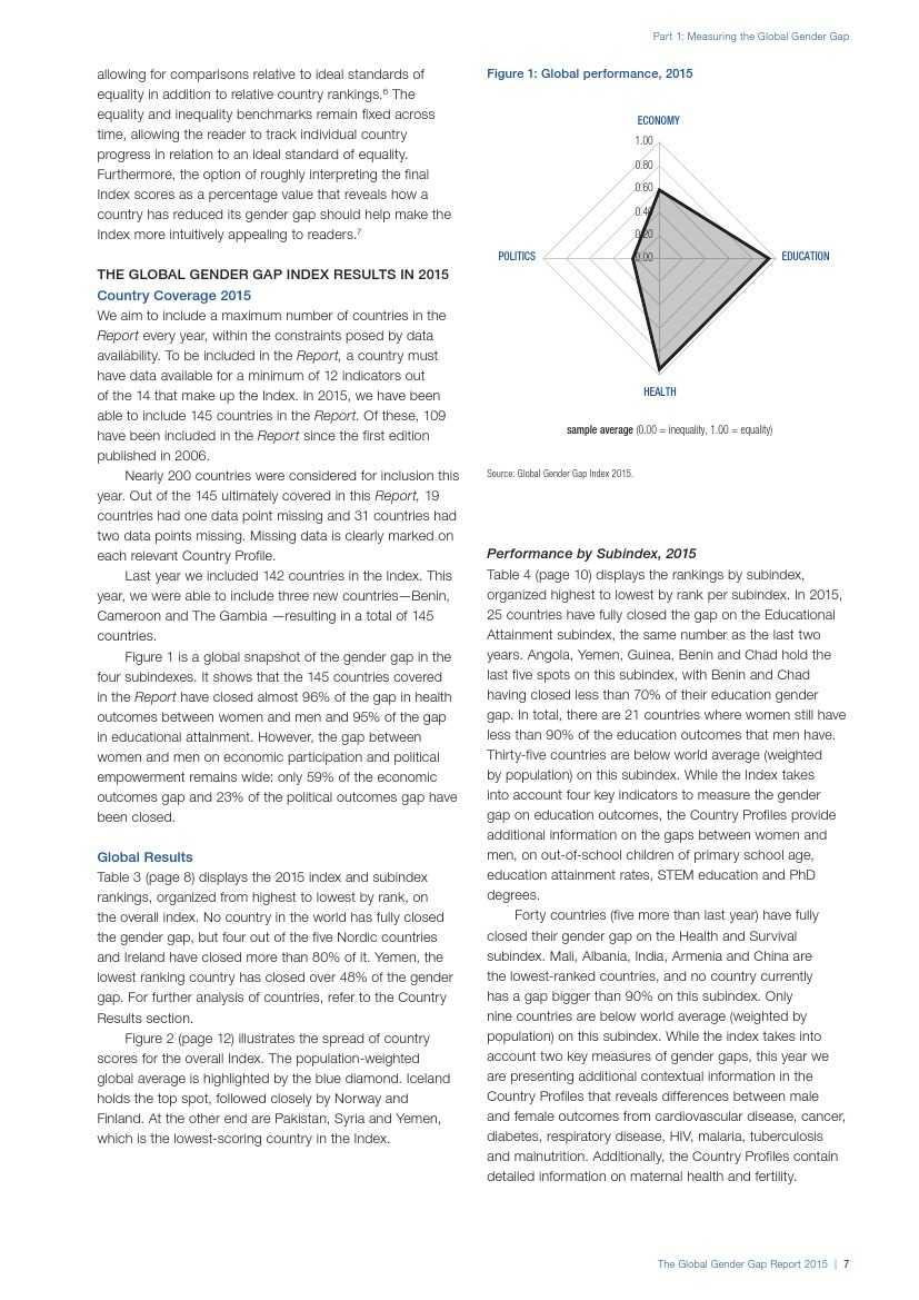 世界经济论坛:2015年全球性别差距报告_000015
