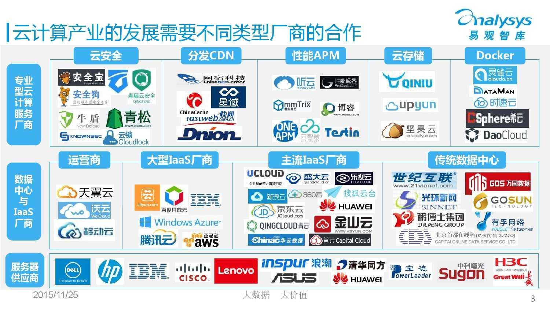 中国云计算产业生态图谱2015 01_000003