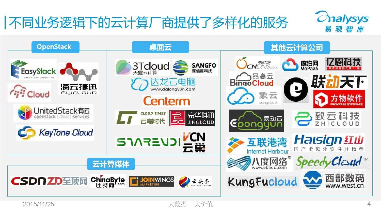 中国云计算产业生态图谱2015 01_000004