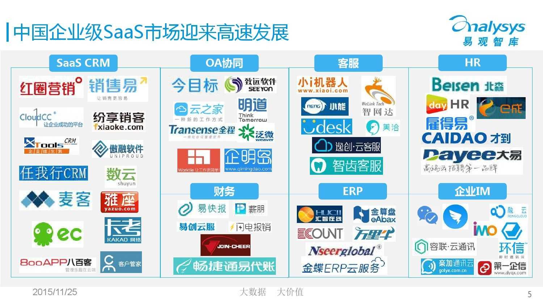 中国云计算产业生态图谱2015 01_000005