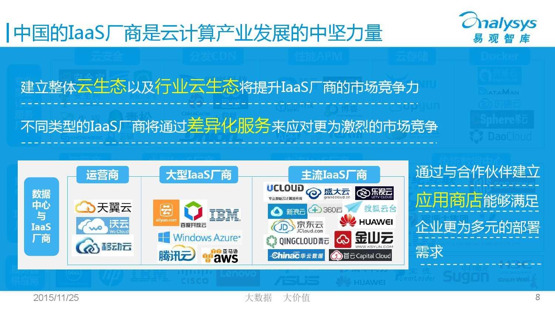 中国云计算产业生态图谱2015 01_000008