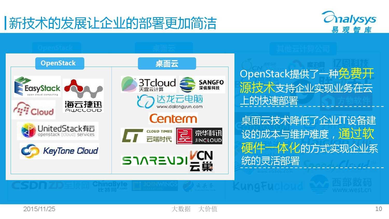 中国云计算产业生态图谱2015 01_000010