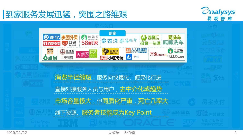 中国互联网生活服务市场生态图谱2015 01_000004