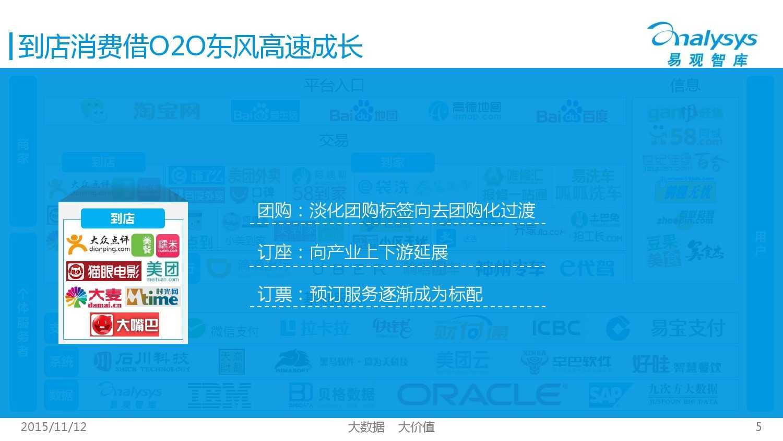 中国互联网生活服务市场生态图谱2015 01_000005