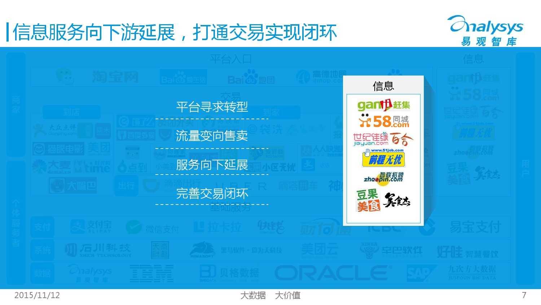 中国互联网生活服务市场生态图谱2015 01_000007