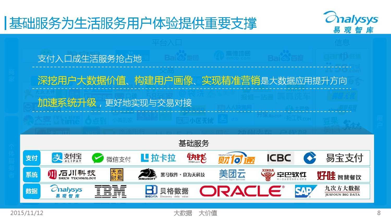 中国互联网生活服务市场生态图谱2015 01_000008