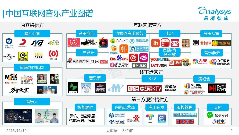 中国互联网音乐产业生态图谱2015 01_000002