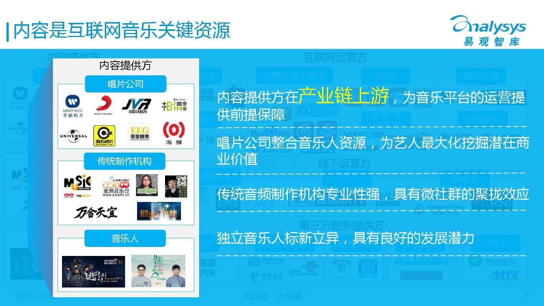 中国互联网音乐产业生态图谱2015 01_000003