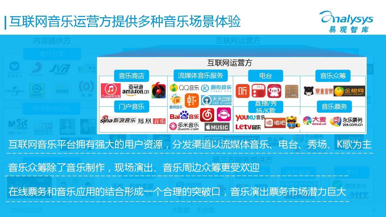 中国互联网音乐产业生态图谱2015 01_000004