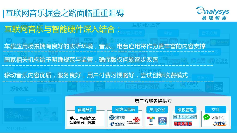 中国互联网音乐产业生态图谱2015 01_000006