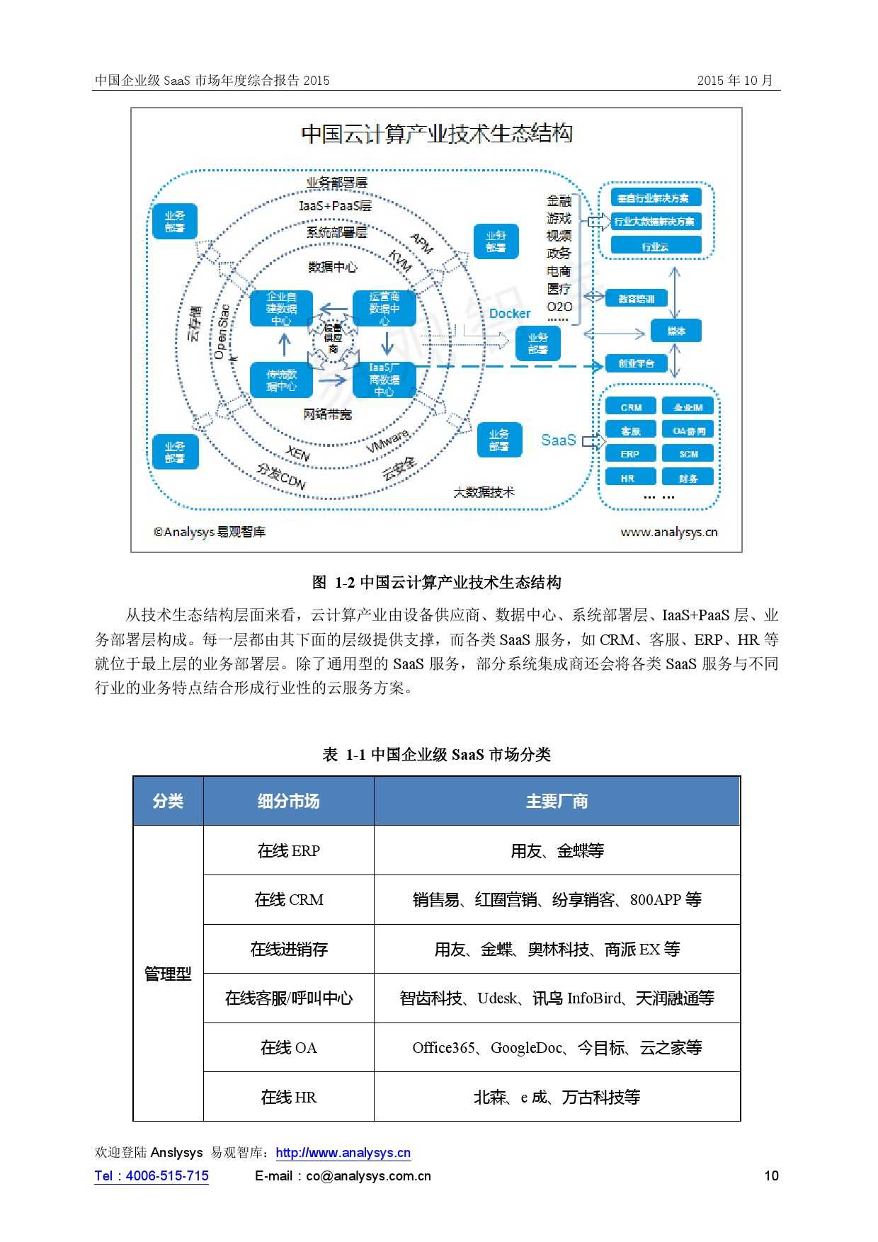 中国企业级SaaS市场年度综合报告2015 01_000010