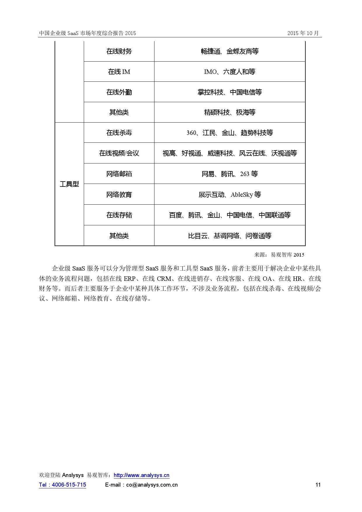 中国企业级SaaS市场年度综合报告2015 01_000011