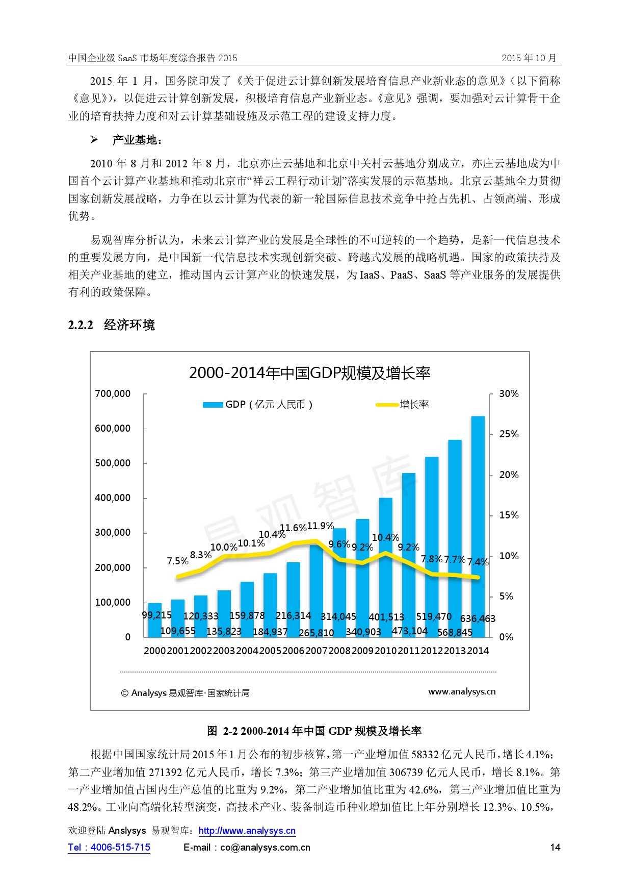 中国企业级SaaS市场年度综合报告2015 01_000014