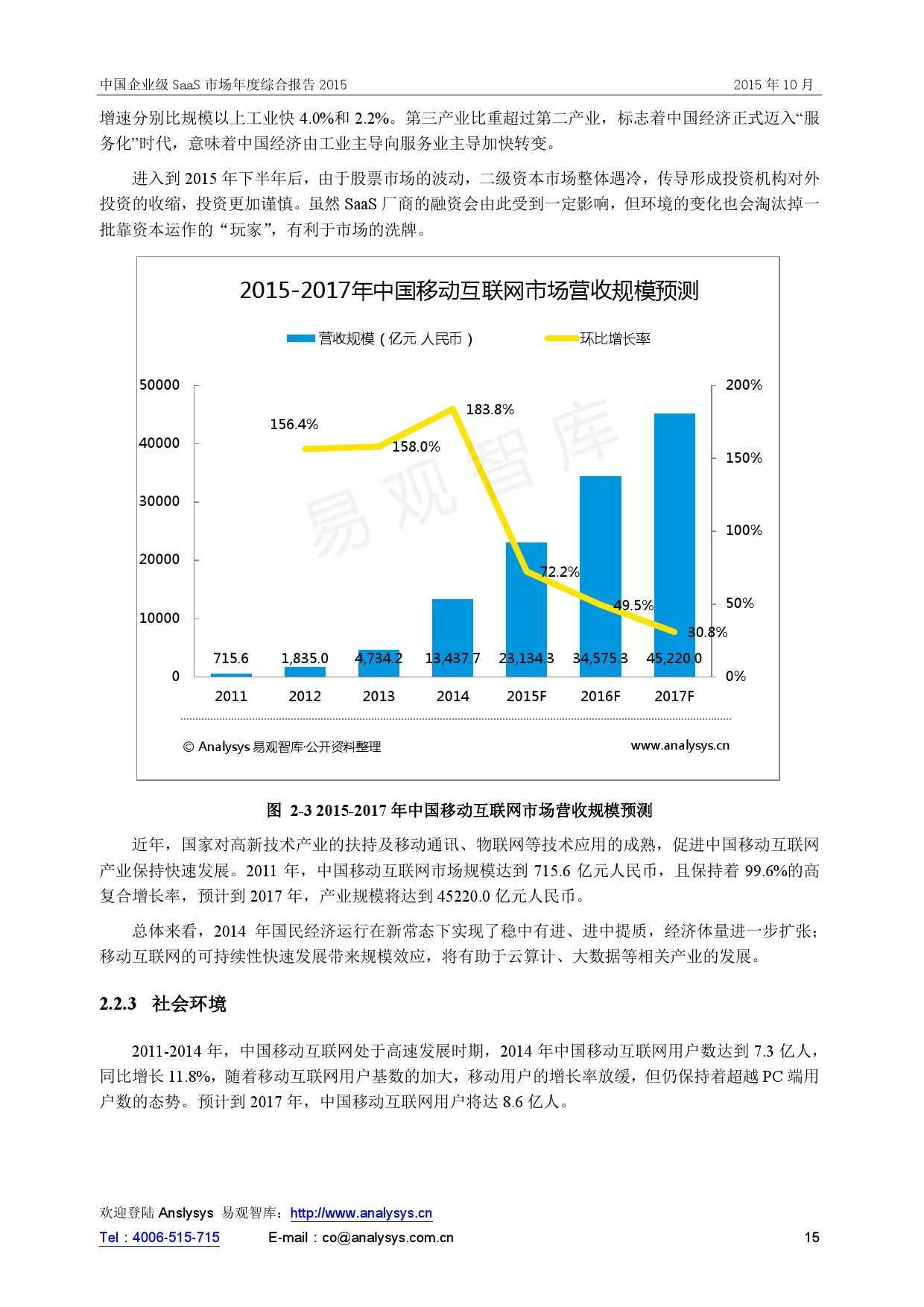 中国企业级SaaS市场年度综合报告2015 01_000015