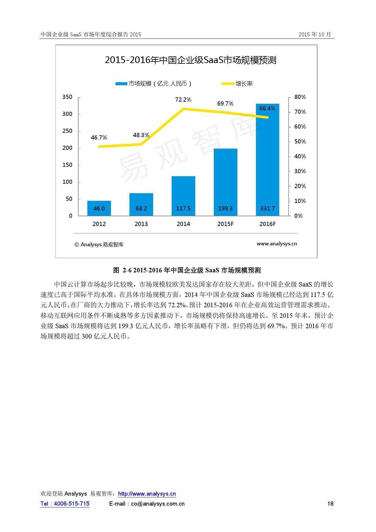 中国企业级SaaS市场年度综合报告2015 01_000018