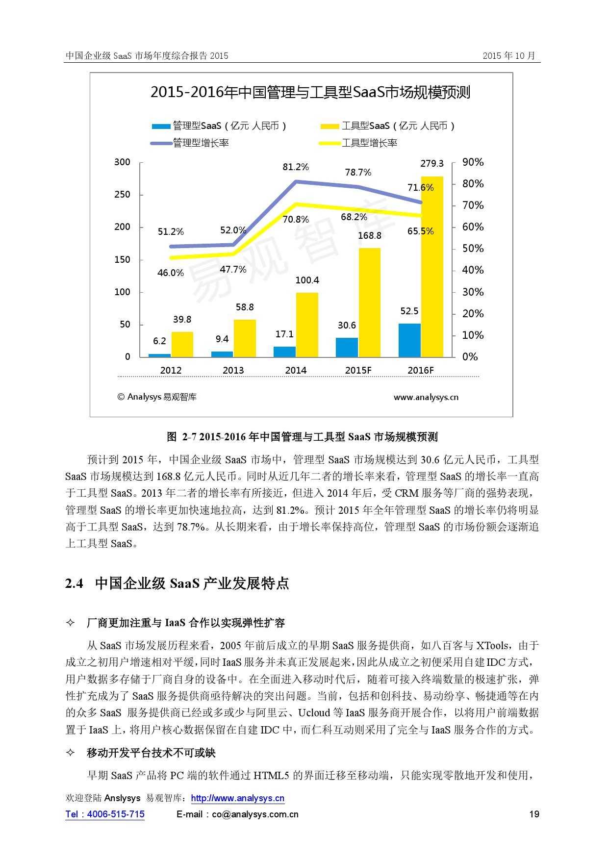 中国企业级SaaS市场年度综合报告2015 01_000019