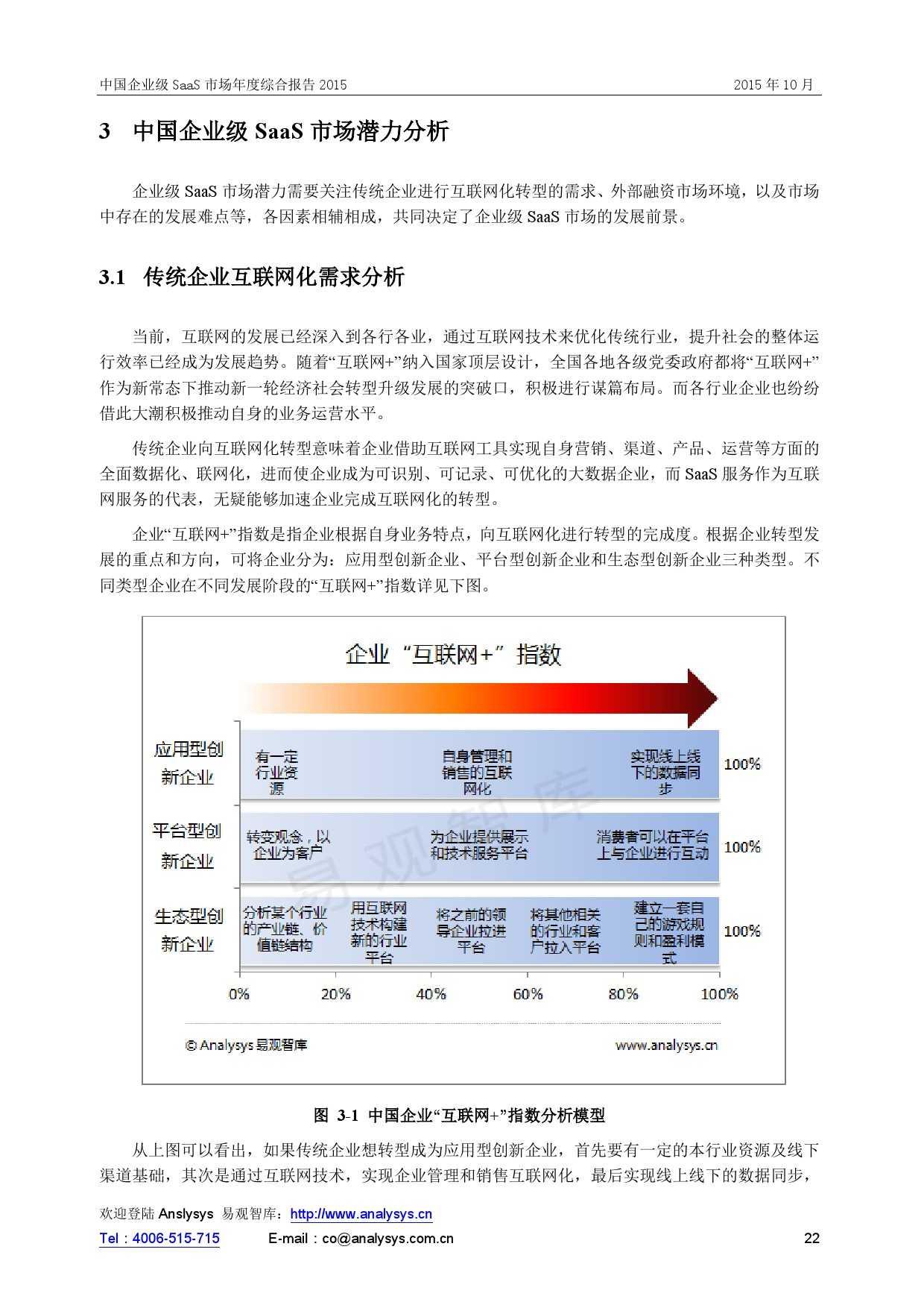 中国企业级SaaS市场年度综合报告2015 01_000022