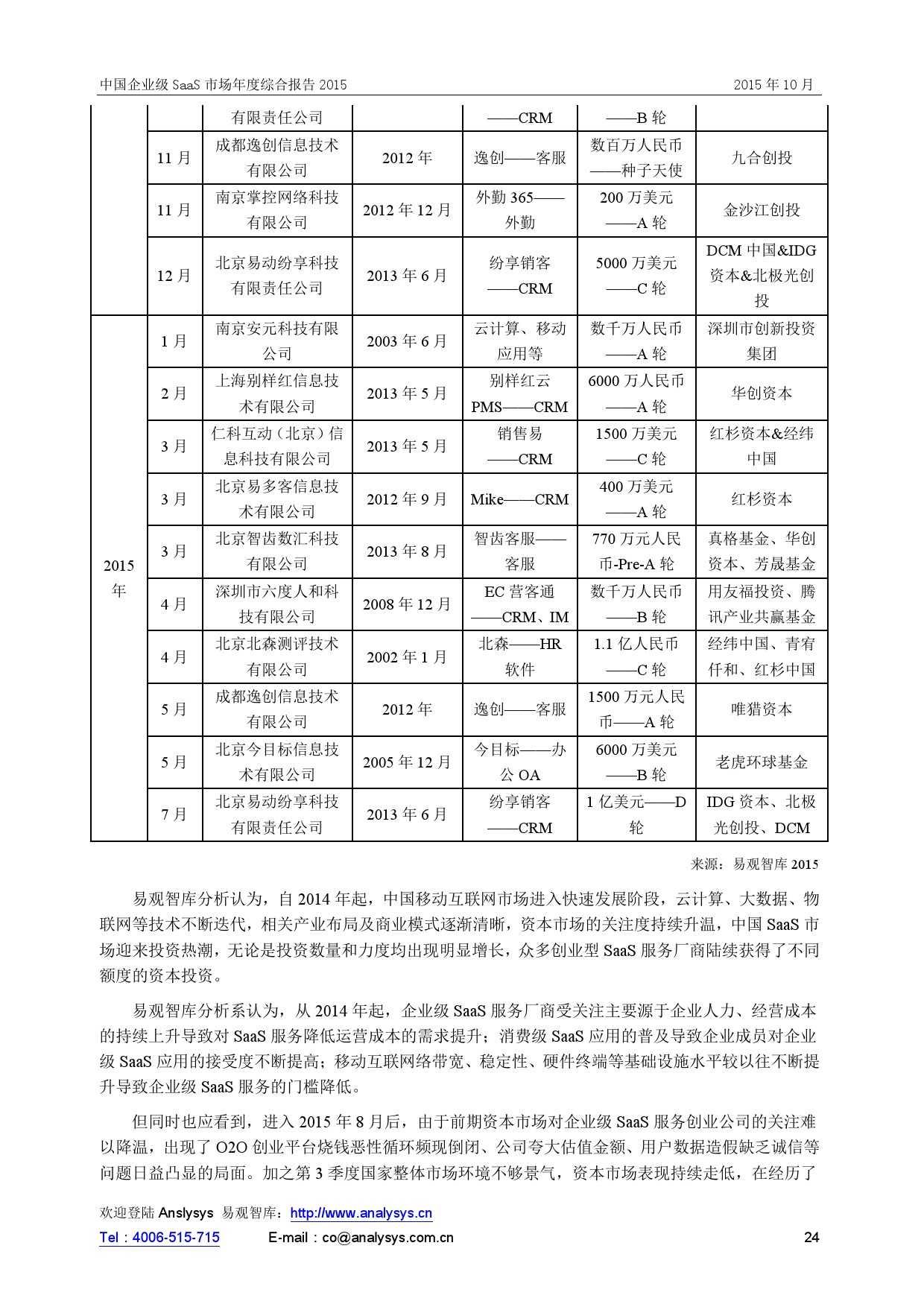 中国企业级SaaS市场年度综合报告2015 01_000024