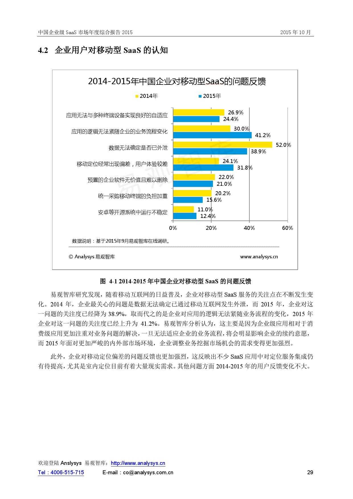 中国企业级SaaS市场年度综合报告2015 01_000029
