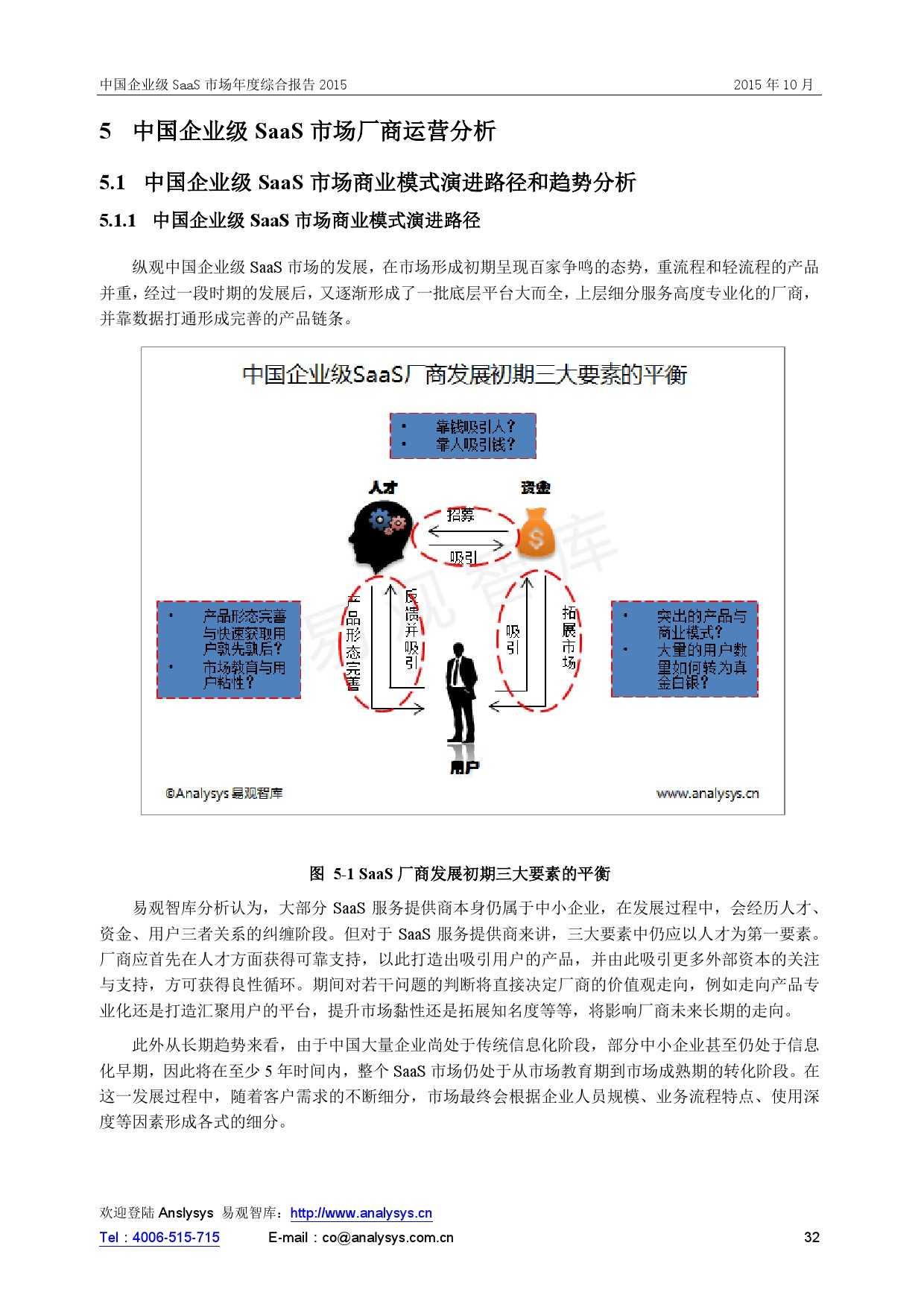 中国企业级SaaS市场年度综合报告2015 01_000032
