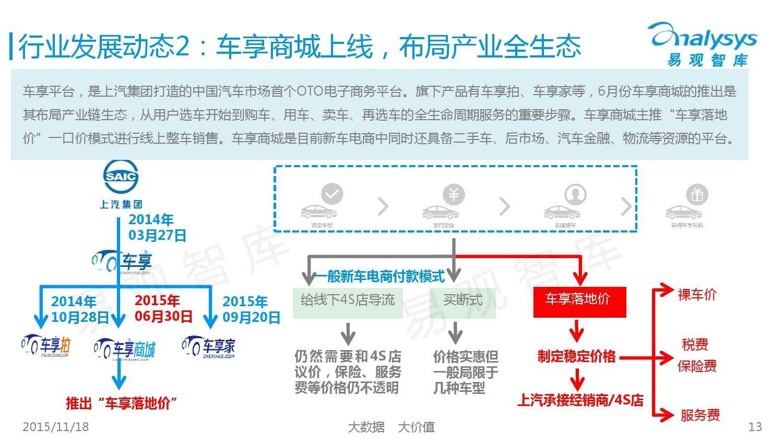 中国新车电子商务市场盘点专题研究报告-2015年上半年 01_000013