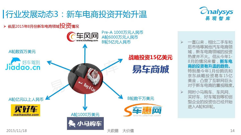 中国新车电子商务市场盘点专题研究报告-2015年上半年 01_000014