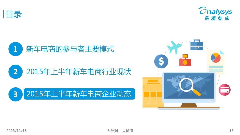 中国新车电子商务市场盘点专题研究报告-2015年上半年 01_000015