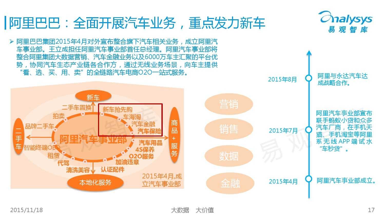 中国新车电子商务市场盘点专题研究报告-2015年上半年 01_000017